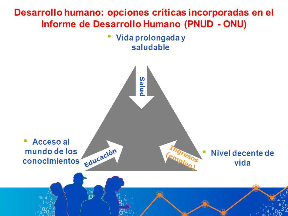 Desarrollo humano: opciones críticas incorporadas en el Informe de Desarrollo Humano (PNUD - ONU) Nivel decente de vida Acceso al mundo de los conocim