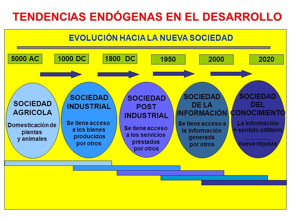 Décimo : El desarrollo humano ve también la eficiencia institucional y de procesos equitativos y justos de participación.