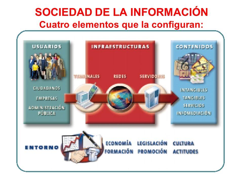 IMPACTO DE LAS TIC