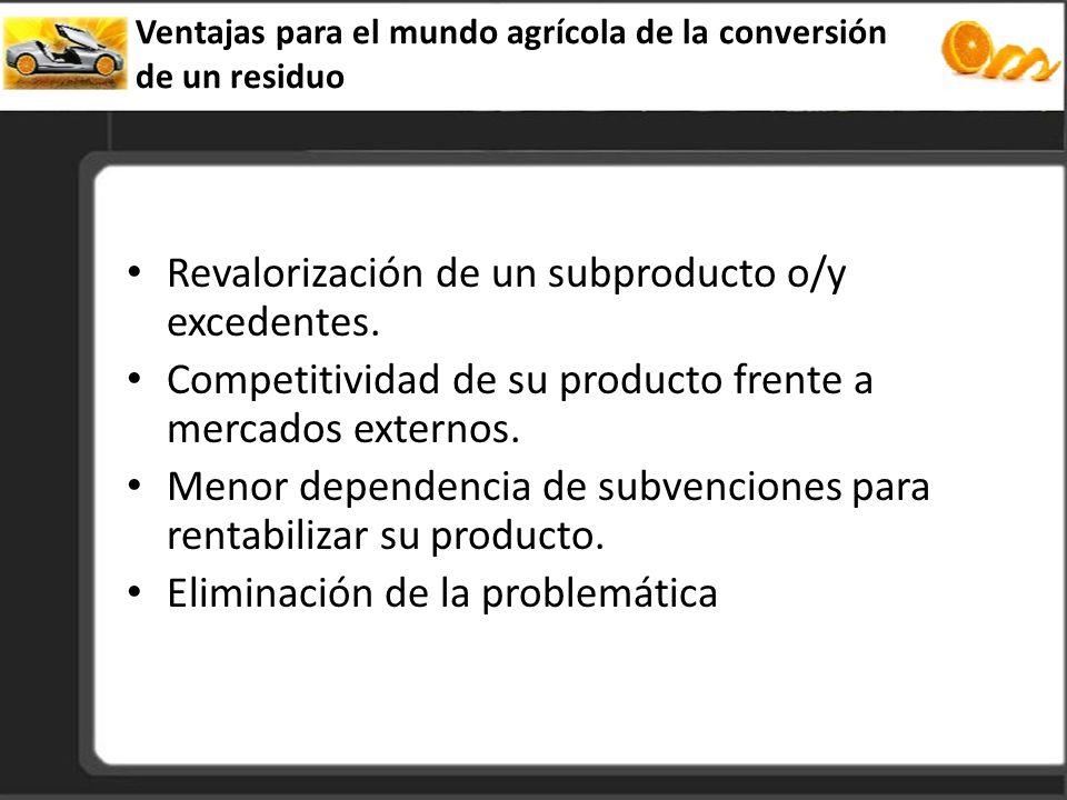 Ventajas para el mundo agrícola de la conversión de un residuo Revalorización de un subproducto o/y excedentes. Competitividad de su producto frente a