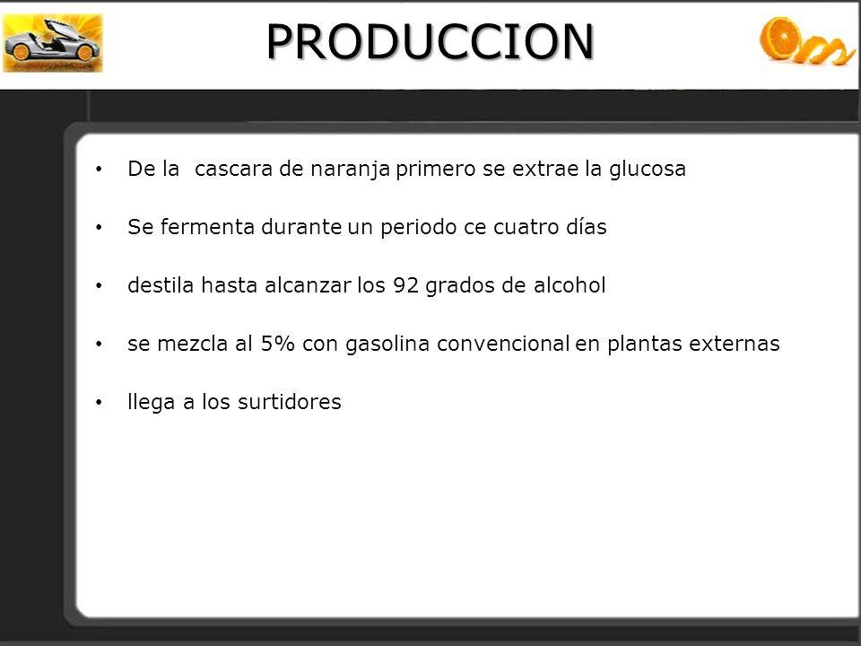 PRODUCCION De la cascara de naranja primero se extrae la glucosa Se fermenta durante un periodo ce cuatro días destila hasta alcanzar los 92 grados de