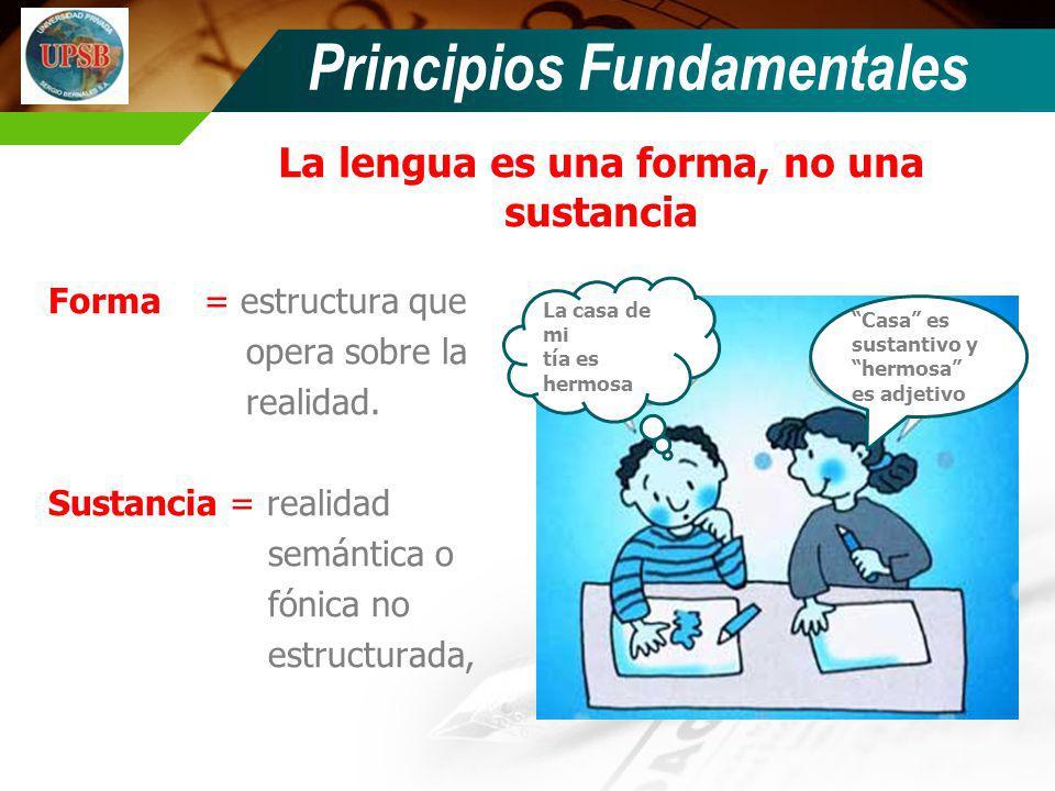 Principios Fundamentales Forma = estructura que opera sobre la realidad. Sustancia = realidad semántica o fónica no estructurada, Casa es sustantivo y