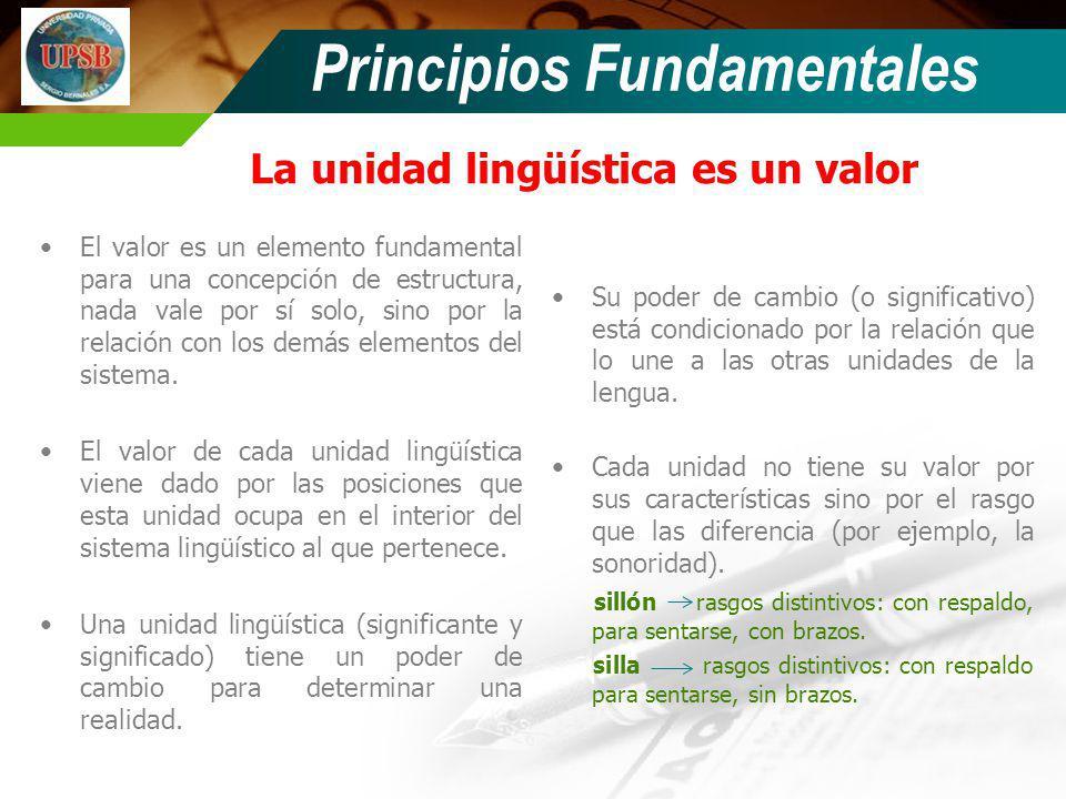 Principios Fundamentales El valor es un elemento fundamental para una concepción de estructura, nada vale por sí solo, sino por la relación con los de