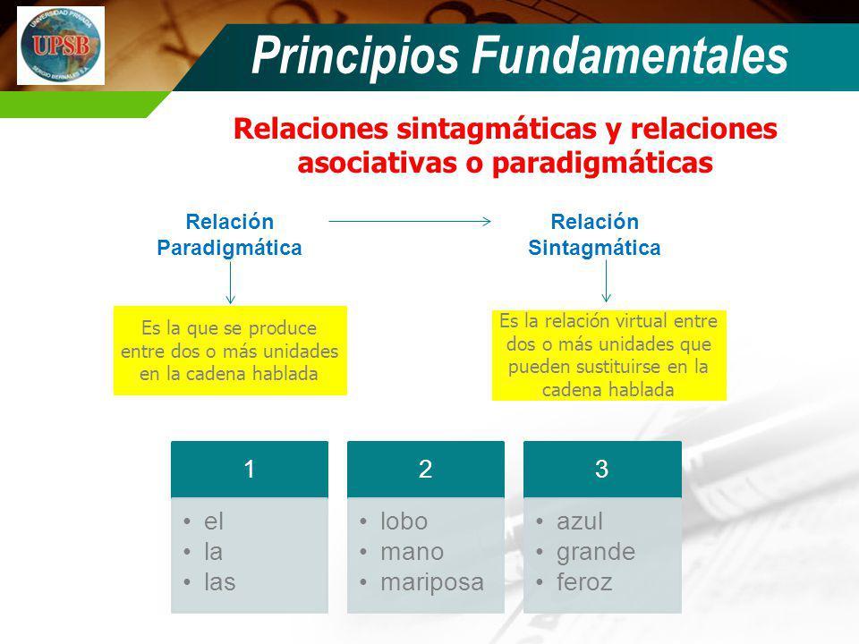 Principios Fundamentales Relaciones sintagmáticas y relaciones asociativas o paradigmáticas Relación Paradigmática Relación Sintagmática Es la que se