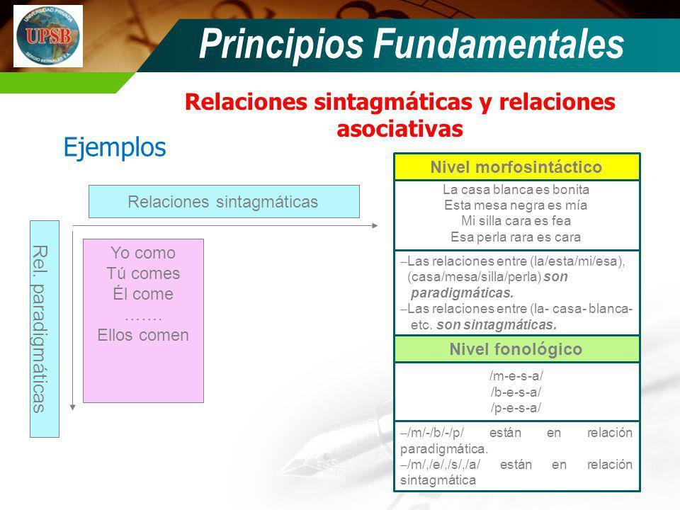 Principios Fundamentales Relaciones sintagmáticas y relaciones asociativas Relaciones sintagmáticas Rel. paradigmáticas Yo como Tú comes Él come ……. E