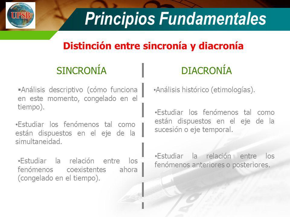 Principios Fundamentales Distinción entre sincronía y diacronía Análisis descriptivo (cómo funciona en este momento, congelado en el tiempo). Análisis