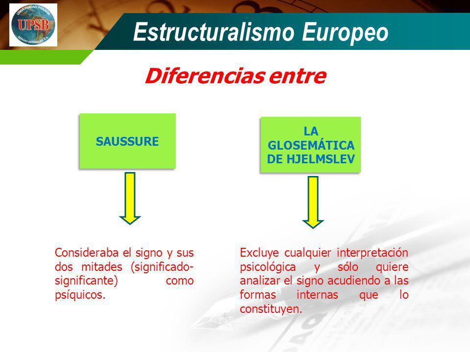 Diferencias entre Estructuralismo Europeo SAUSSURE LA GLOSEMÁTICA DE HJELMSLEV Consideraba el signo y sus dos mitades (significado- significante) como