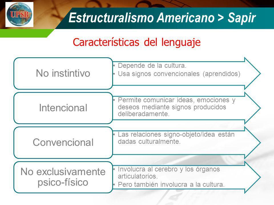 Características del lenguaje Depende de la cultura. Usa signos convencionales (aprendidos) No instintivo Permite comunicar ideas, emociones y deseos m