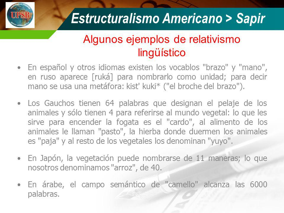 Algunos ejemplos de relativismo lingüístico En español y otros idiomas existen los vocablos