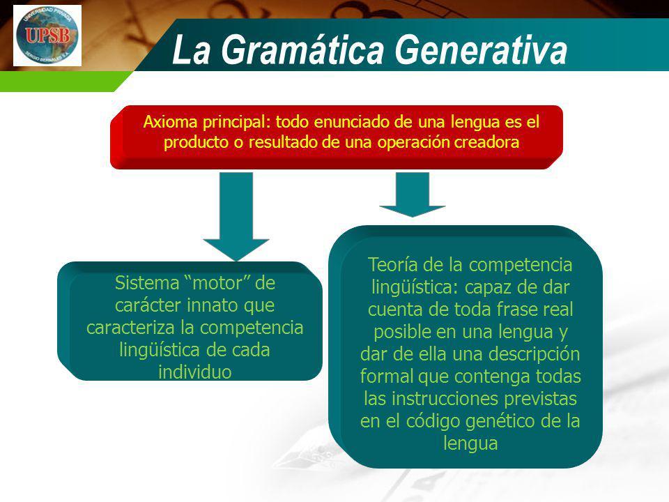 La Gramática Generativa Axioma principal: todo enunciado de una lengua es el producto o resultado de una operación creadora Sistema motor de carácter