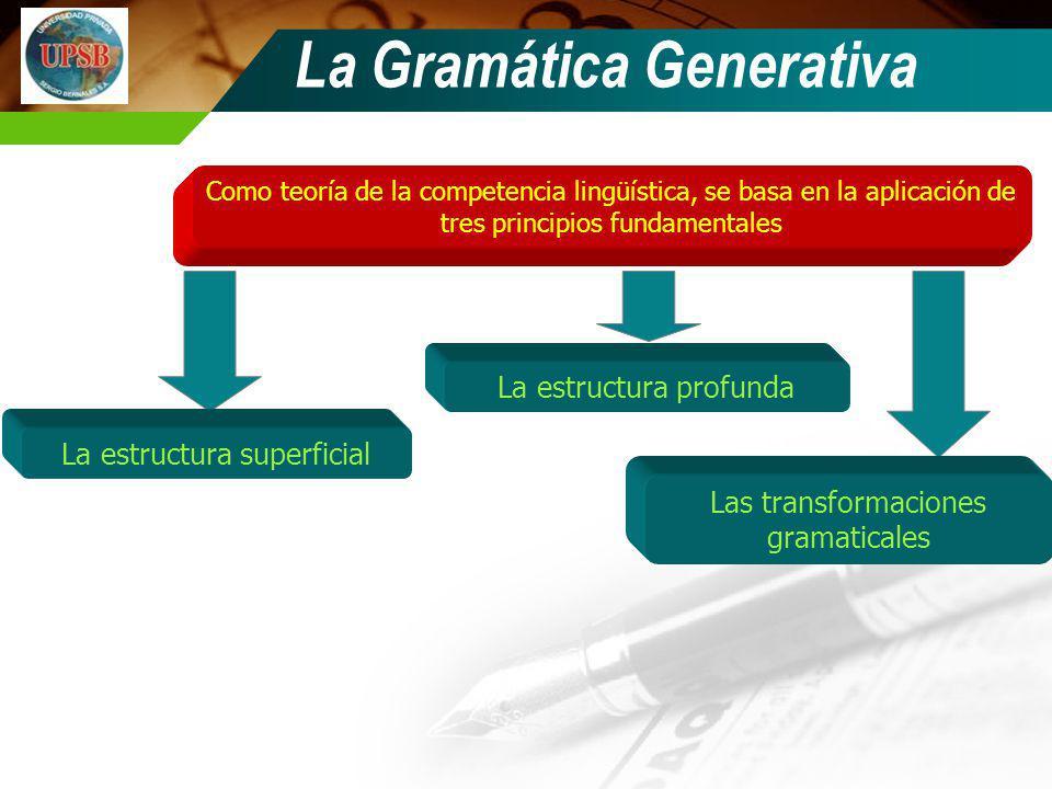 Como teoría de la competencia lingüística, se basa en la aplicación de tres principios fundamentales La estructura superficial La estructura profunda