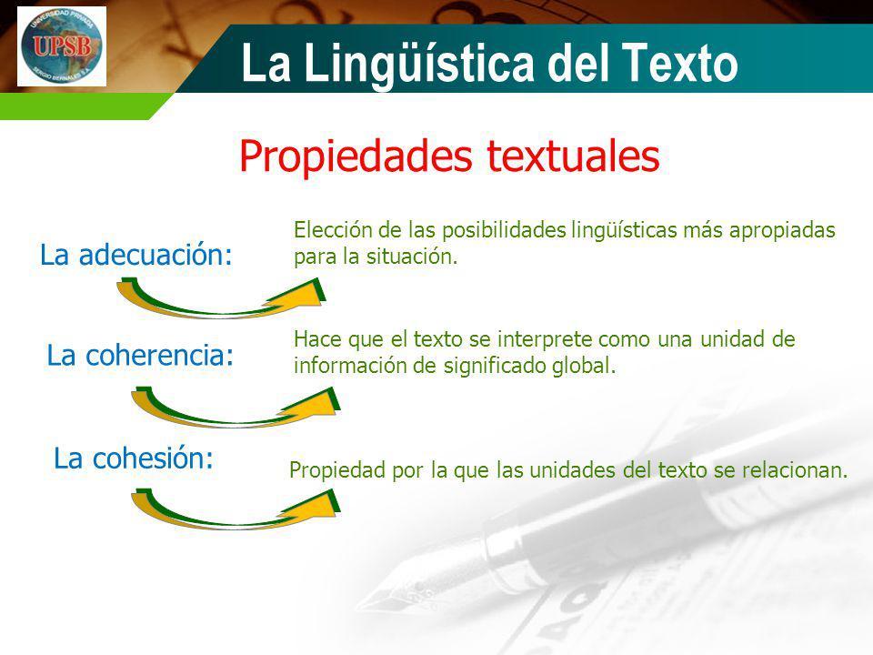 Propiedades textuales La adecuación: La coherencia: La cohesión: Elección de las posibilidades lingüísticas más apropiadas para la situación. Hace que
