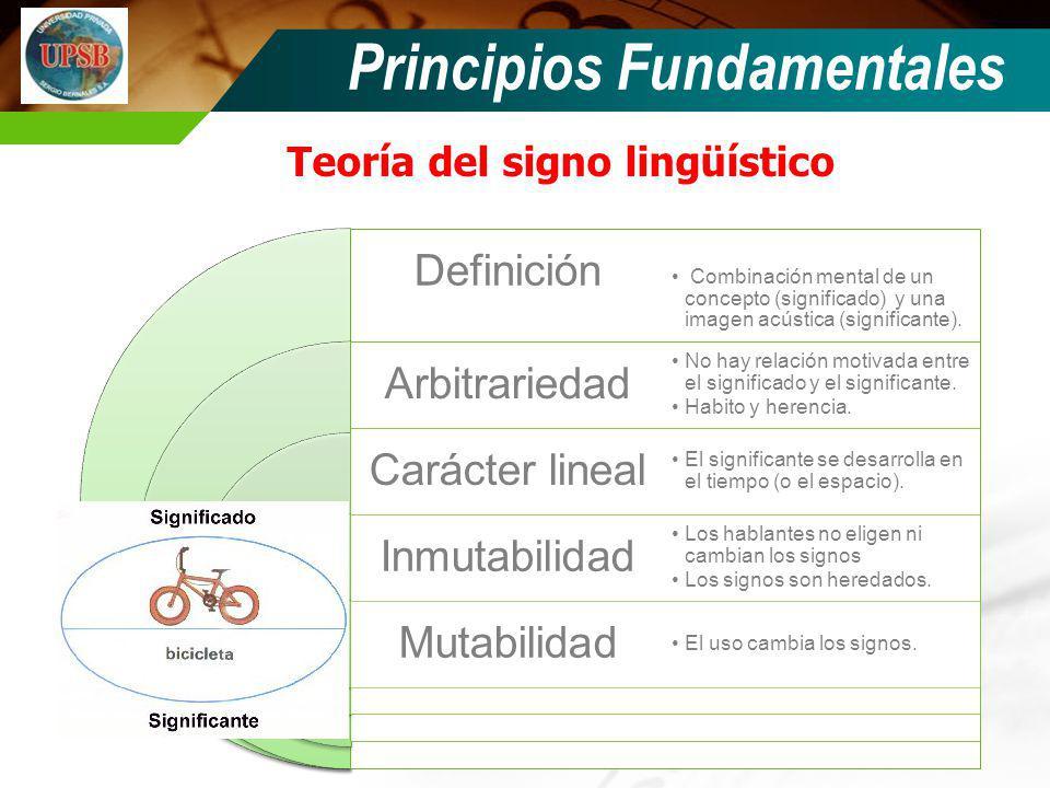 Teoría del signo lingüístico Definición Arbitrariedad Carácter lineal Inmutabilidad Mutabilidad Combinación mental de un concepto (significado) y una