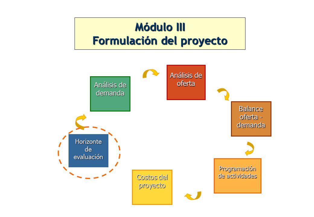 CICLO DE PY y HORIZONTE DE EVALUACION Recordemos el Ciclo del Proyecto: Fin Post- Inversión (Operación y Mantenimiento) Inversión (Expediente técnico y ejecución del proyecto) Pre-Inversión (Estudios) Retroalimentación (aprender del pasado) El Horizonte de Evaluación es el período que se establece para evaluar los costos y beneficios atribuibles a cada Proyecto de Inversión Pública Idea