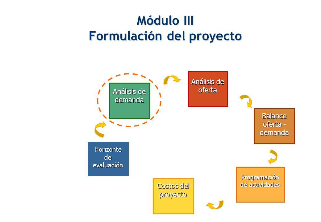 ANÁLISIS DE OFERTA El Análisis de Oferta consiste en 4 puntos: 1.