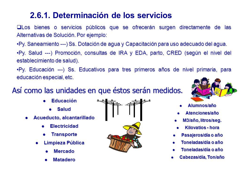 INDICADOR DE IMPACTO 1.Aumento de la población atendida 2.Aumento de la capacidad de atención en los ambientes de salud 3.Aumento del número de consultas realizadas 4.….