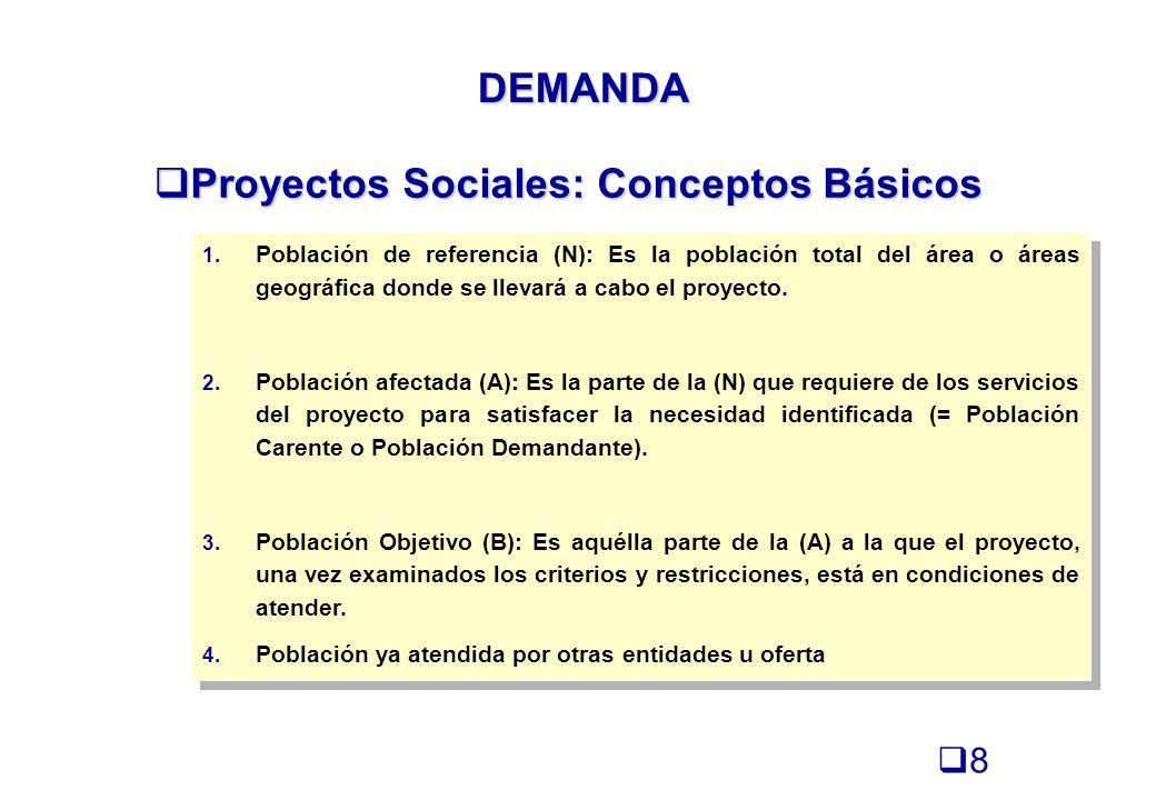 9 2.1 Identificando la población afectada: Enfoque Social cuánta gente afectada por el problema estamos en condiciones reales de atender hoy y de aquí 10 años POBLACION DE REFERENCIA (en el ámbito de intervención del Proyecto) 3,567 habitantes (100%) POBLACI ON AFECTADA (POBLACION CARENTE) 2,497 habitantes (70%) POBLACIO N NO AFECTADA 1,070 habitantes (30%) POBLACION OBJETIVO (META DEL PROYECTO) 1,998 habitantes (80%) POBLACION APLAZADA 499 habitantes (20%)