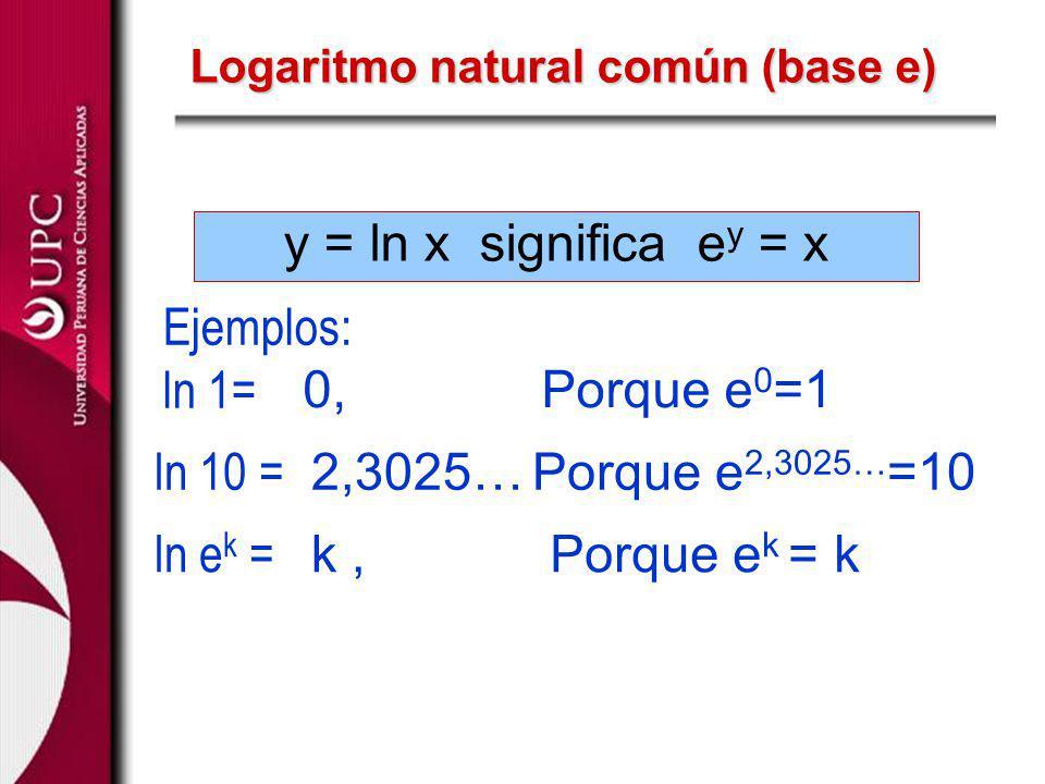 y = ln x significa e y = x Logaritmo natural común (base e) Ejemplos: ln 1= ln 10 = ln e k = 0,Porque e 0 =1 2,3025…Porque e 2,3025… =10 k,Porque e k