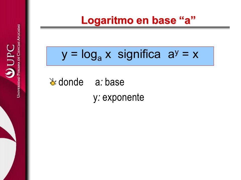 y = log a x significa a y = x Logaritmo en base a donde a : base y : exponente