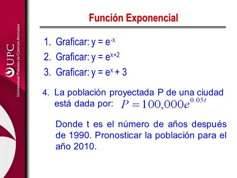 Función Exponencial 1.Graficar: y = e -x 2.Graficar: y = e x+2 3.Graficar: y = e x + 3 4. La población proyectada P de una ciudad está dada por: Donde