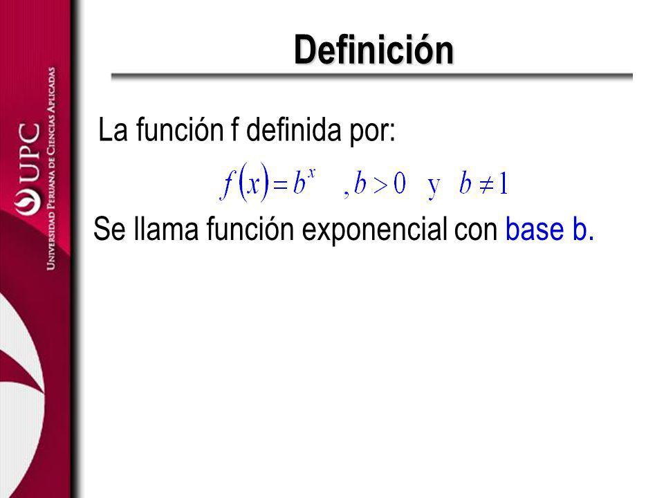 Definición La función f definida por: Se llama función exponencial con base b.