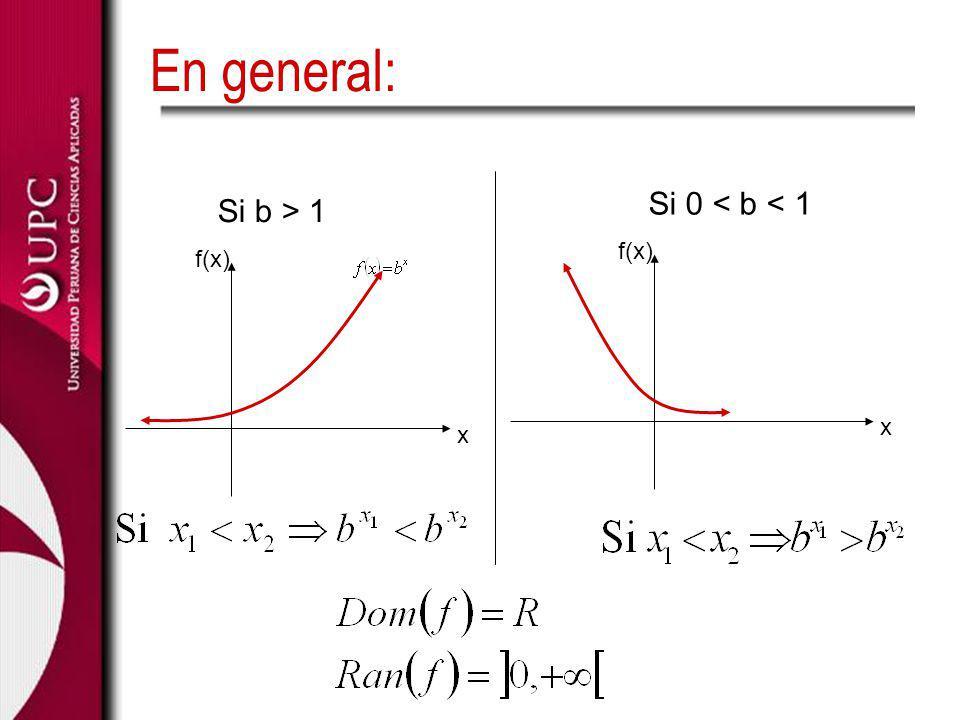 1 b b1 y = b x y = log b x De la gráfica: log a 1 = 0 log a a = 1 log a 0 no definido log a x < 0 si x<1 log a x > 0 si x>1 Es creciente Gráfica de y = log a x para a >1