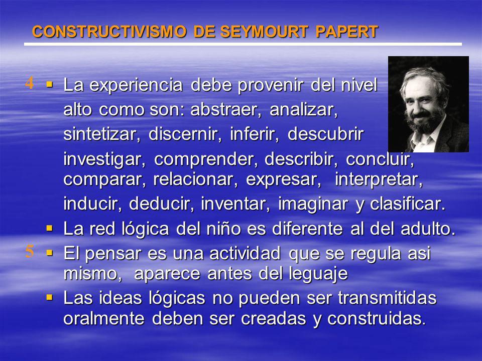 CONSTRUCTIVISMO DE SEYMOURT PAPERT El regulador del crecimiento de la El regulador del crecimiento de la inteligencia, es propio de cada alumno y se denomina factor de equilibrio.
