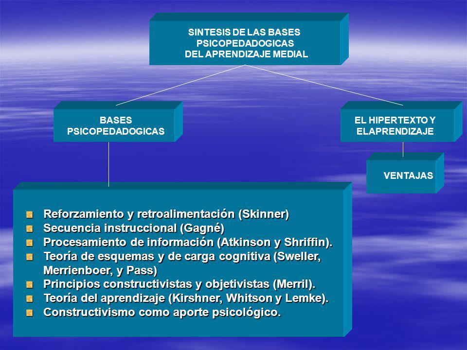 EL PROCESAMIENTO DE LA INFORMACIÒN Y EL APRENDIZAJE Sweller en 1998 postula que el conocimiento se representa en la MLP como paquetes de información llamados esquemas.