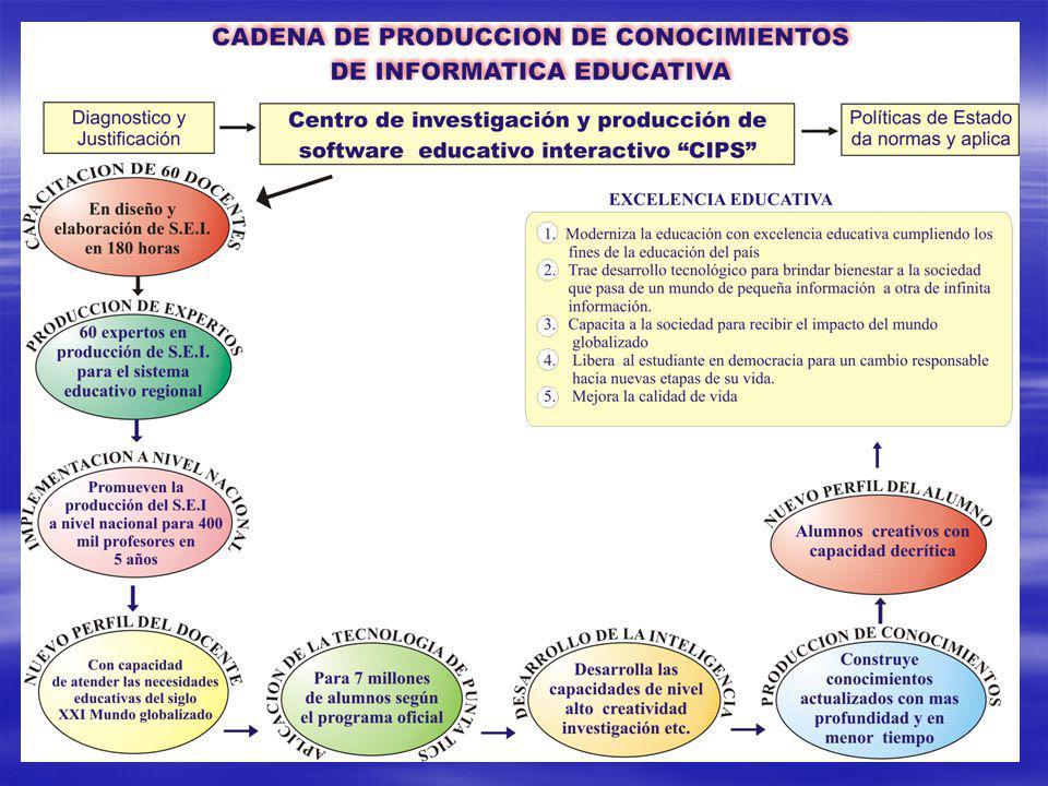 INTERROGANTES DEL PROYECTO INGENIERIA DEL SOFTWARE EN LA EDUCACION ¿Sirve el computador en las aulas, para lograr la Excelencia Educativa .