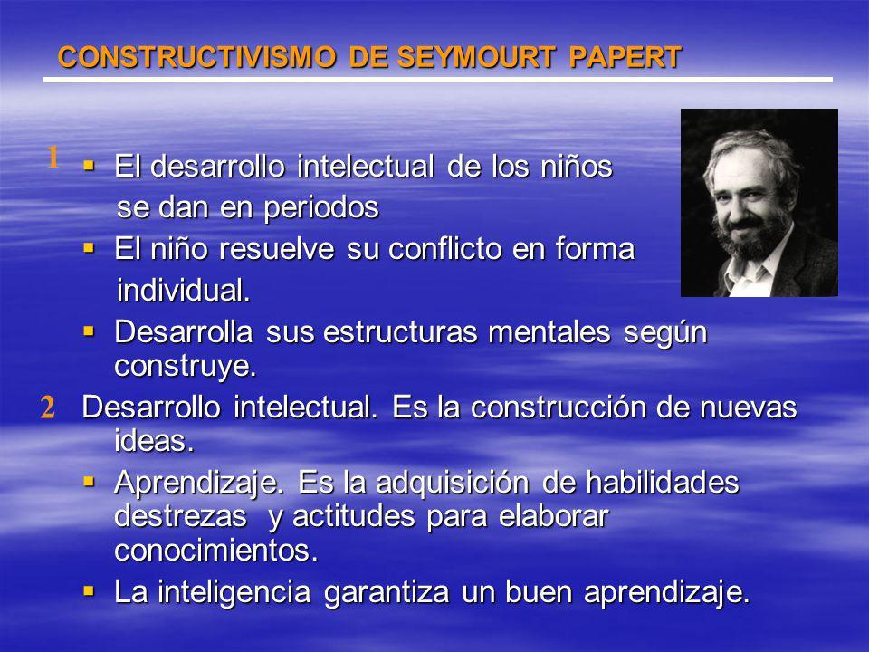 El desarrollo intelectual de los niños El desarrollo intelectual de los niños se dan en periodos se dan en periodos El niño resuelve su conflicto en forma El niño resuelve su conflicto en forma individual.
