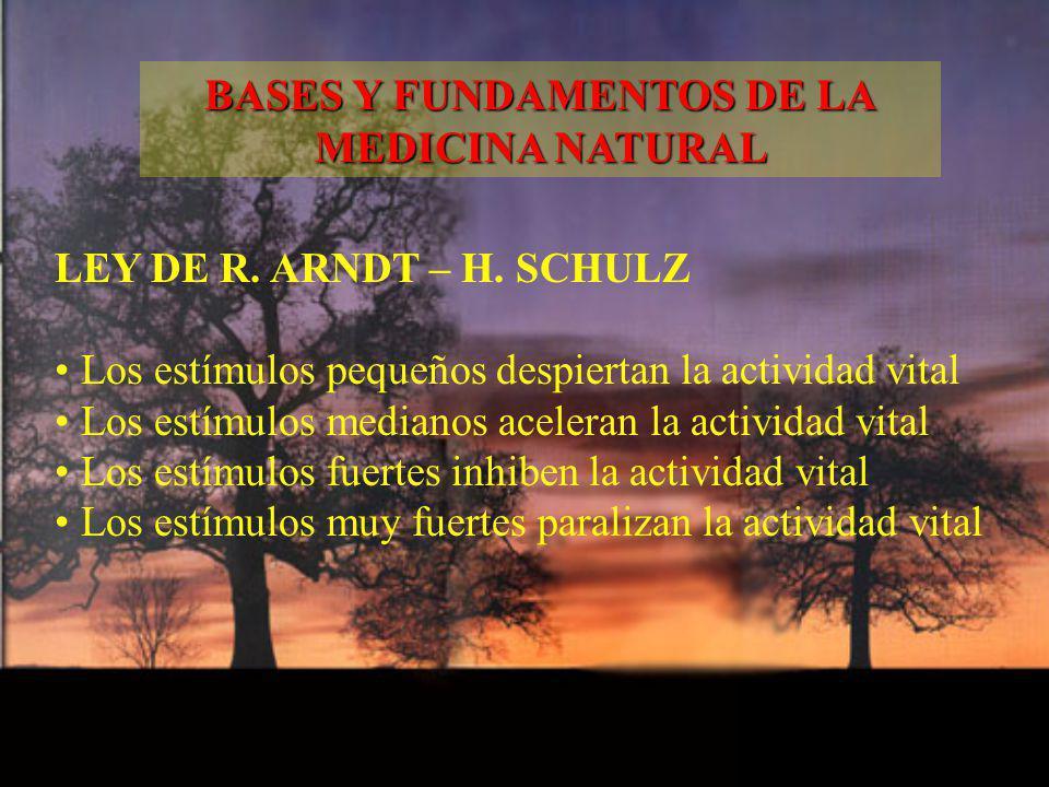 LEY DE R. ARNDT – H. SCHULZ Los estímulos pequeños despiertan la actividad vital Los estímulos medianos aceleran la actividad vital Los estímulos fuer
