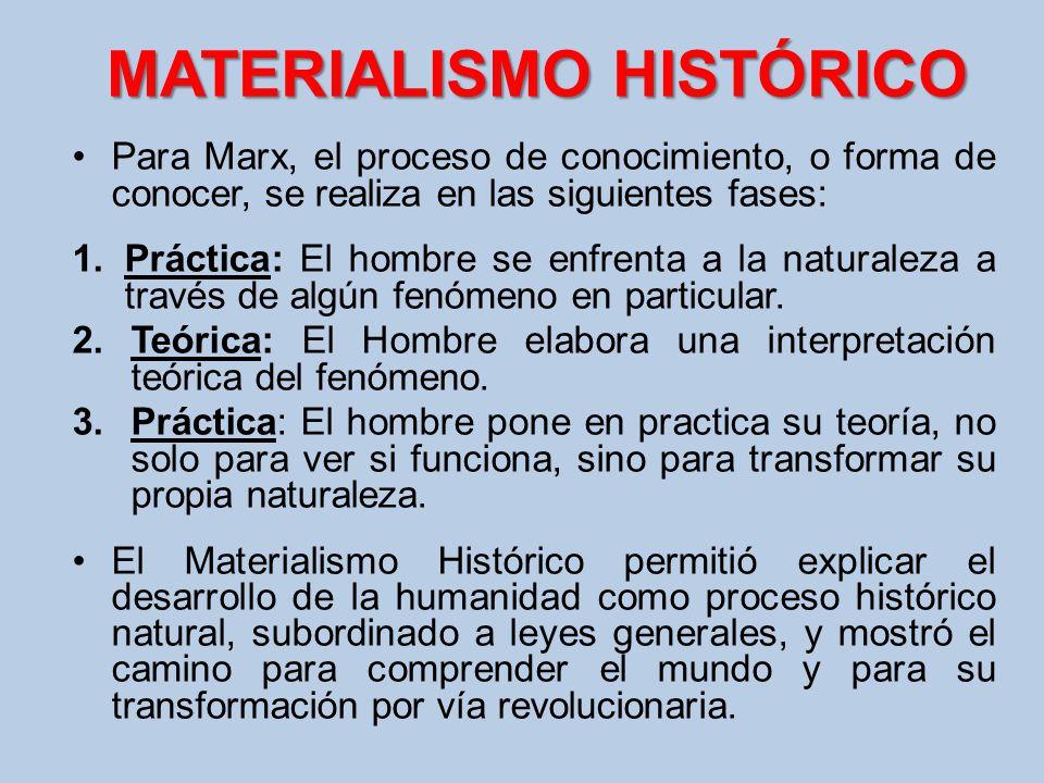 MATERIALISMO HISTÓRICO Para Marx, el proceso de conocimiento, o forma de conocer, se realiza en las siguientes fases: 1.Práctica: El hombre se enfrent