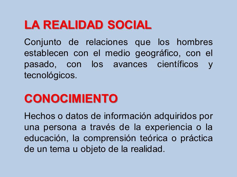 LA REALIDAD SOCIAL Conjunto de relaciones que los hombres establecen con el medio geográfico, con el pasado, con los avances científicos y tecnológico