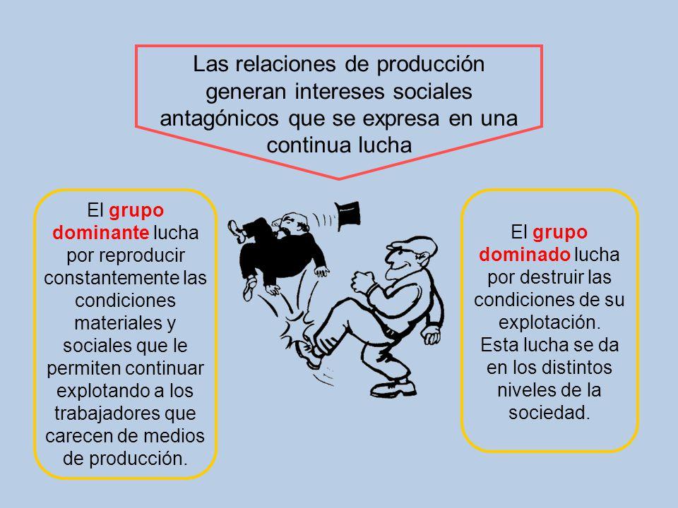 Las relaciones de producción generan intereses sociales antagónicos que se expresa en una continua lucha El grupo dominante lucha por reproducir const