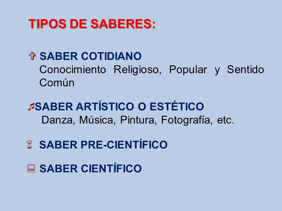 TIPOS DE SABERES: SABER COTIDIANO Conocimiento Religioso, Popular y Sentido Común SABER ARTÍSTICO O ESTÉTICO Danza, Música, Pintura, Fotografía, etc.