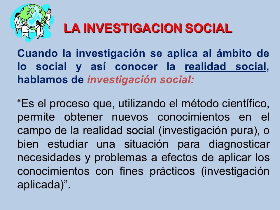 LA INVESTIGACION SOCIAL Cuando la investigación se aplica al ámbito de lo social y así conocer la realidad social, hablamos de investigación social: E
