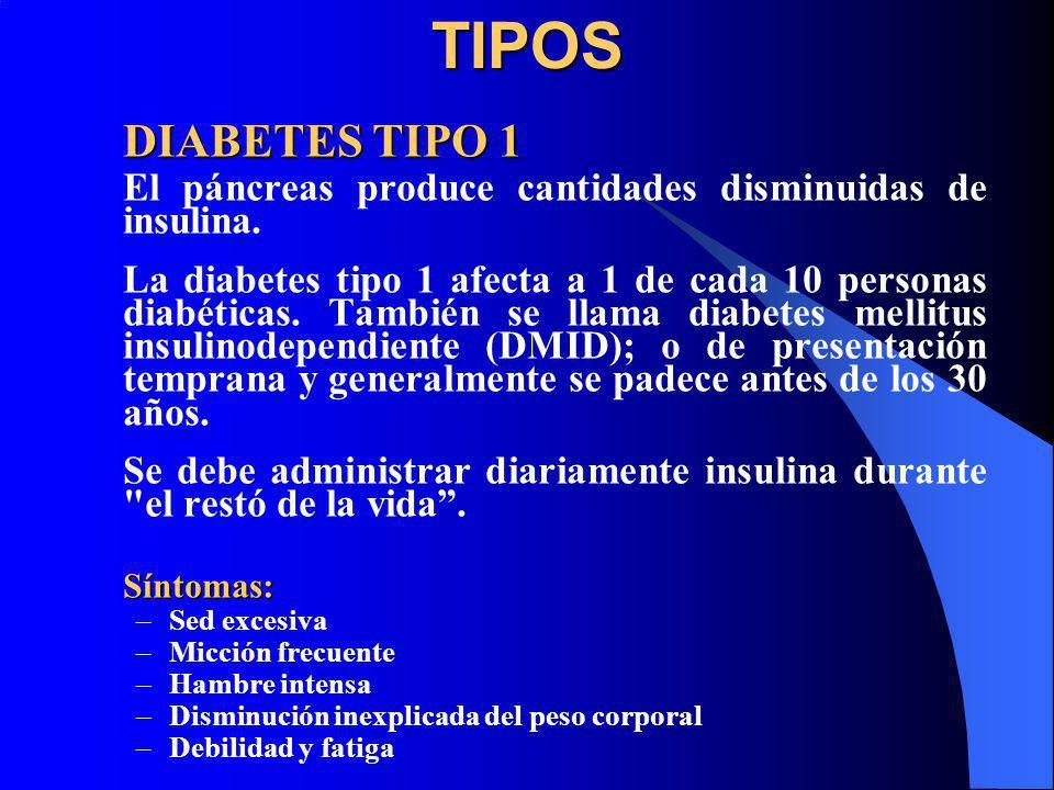 TIPOS DIABETES TIPO 1 El páncreas produce cantidades disminuidas de insulina. La diabetes tipo 1 afecta a 1 de cada 10 personas diabéticas. También se