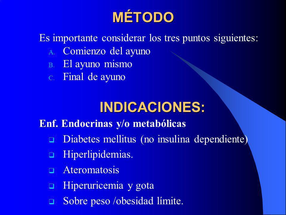 MÉTODO Es importante considerar los tres puntos siguientes: A. Comienzo del ayuno B. El ayuno mismo C. Final de ayunoINDICACIONES: Enf. Endocrinas y/o