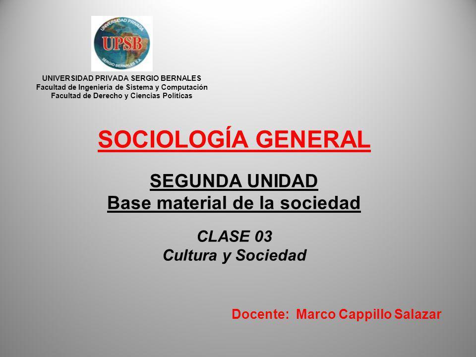 SOCIOLOGÍA GENERAL SEGUNDA UNIDAD Base material de la sociedad CLASE 03 Cultura y Sociedad Docente: Marco Cappillo Salazar UNIVERSIDAD PRIVADA SERGIO