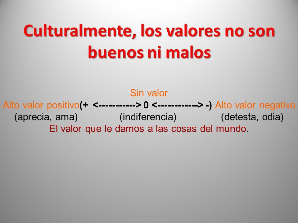 Culturalmente, los valores no son buenos ni malos Sin valor Alto valor positivo(+ 0 -) Alto valor negativo (aprecia, ama) (indiferencia) (detesta, odi