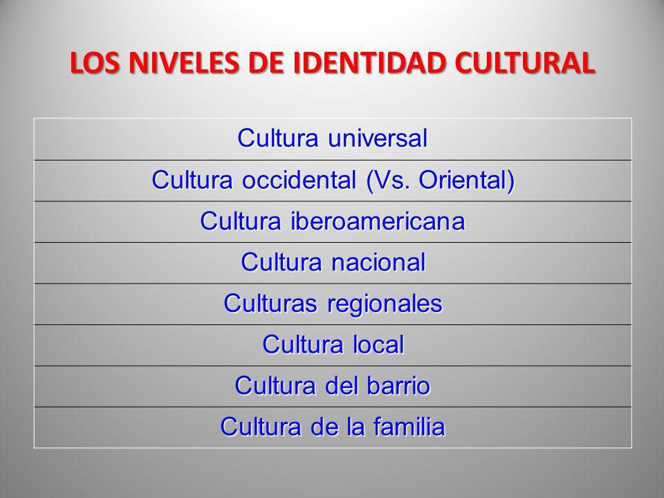 LOS NIVELES DE IDENTIDAD CULTURAL Cultura universal Cultura occidental (Vs. Oriental) Cultura iberoamericana Cultura nacional Culturas regionales Cult