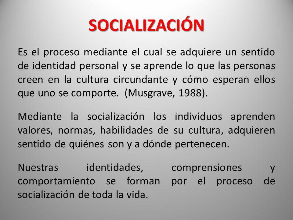 SOCIALIZACIÓN Es el proceso mediante el cual se adquiere un sentido de identidad personal y se aprende lo que las personas creen en la cultura circund
