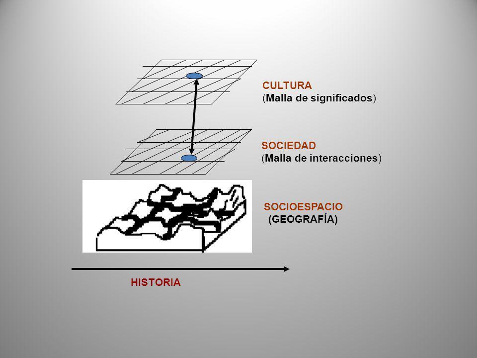HISTORIA CULTURA (Malla de significados) SOCIEDAD (Malla de interacciones) SOCIOESPACIO (GEOGRAFÍA)