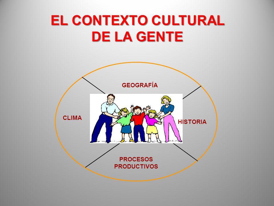 EL CONTEXTO CULTURAL DE LA GENTE GEOGRAFÍA CLIMA HISTORIA PROCESOS PRODUCTIVOS