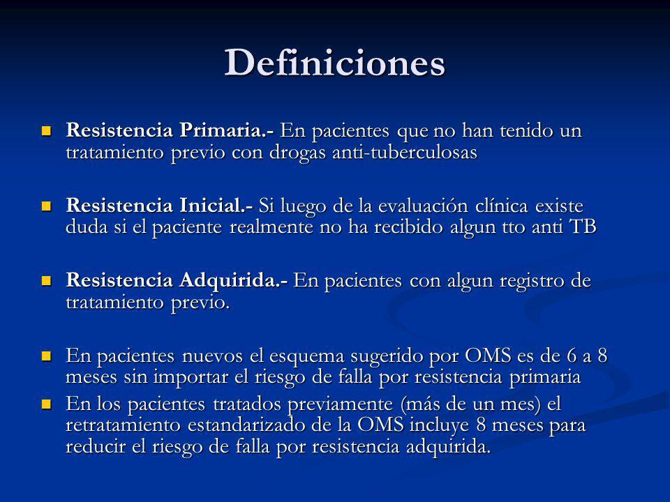 Definiciones Resistencia Primaria.- En pacientes que no han tenido un tratamiento previo con drogas anti-tuberculosas Resistencia Primaria.- En pacien