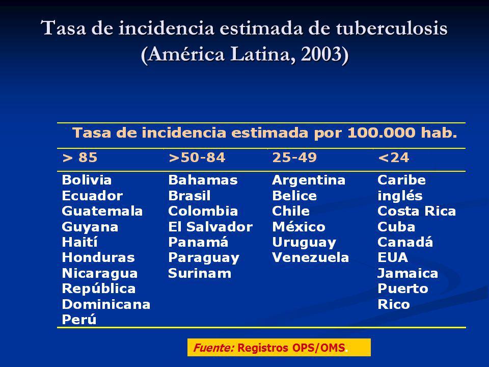 Tasa de incidencia estimada de tuberculosis (América Latina, 2003) Fuente: Registros OPS/OMS.