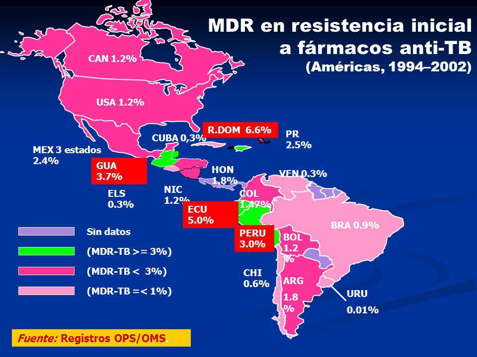 USA 1.2% CUBA 0,3% PERU 3.0% PR 2.5% NIC 1.2% R.DOM 6.6% ARG 1.8 % URU 0.01% BRA 0.9% (MDR-TB < 3%) MDR en resistencia inicial a fármacos anti-TB (Américas, 1994–2002) CHI 0.6% BOL 1.2 % CAN 1.2% COL 1.47% VEN 0.3% MEX 3 estados 2.4% ECU 5.0% ELS 0.3% HON 1.8% (MDR-TB =< 1%) (MDR-TB >= 3%) Sin datos GUA 3.7% Fuente: Registros OPS/OMS.