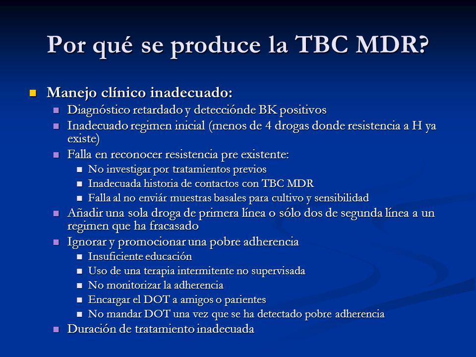 Por qué se produce la TBC MDR? Manejo clínico inadecuado: Manejo clínico inadecuado: Diagnóstico retardado y detecciónde BK positivos Diagnóstico reta