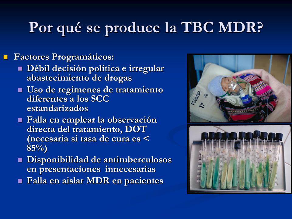 Por qué se produce la TBC MDR? Factores Programáticos: Factores Programáticos: Débil decisión política e irregular abastecimiento de drogas Débil deci