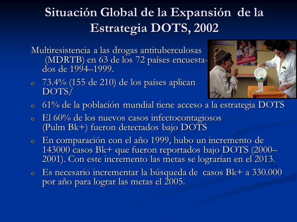 Situación Global de la Expansión de la Estrategia DOTS, 2002 Multiresistencia a las drogas antituberculosas (MDRTB) en 63 de los 72 países encuesta- dos de 1994–1999.